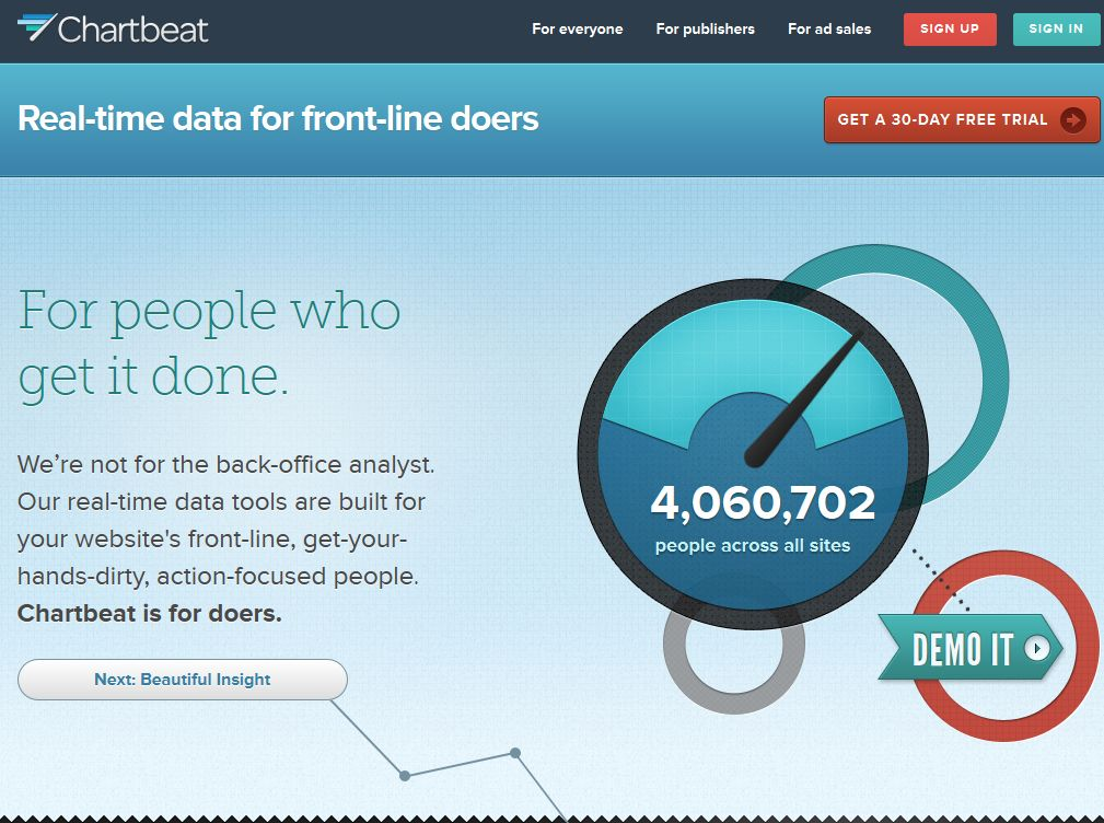Chartbeat -Conversion Tracking Tool
