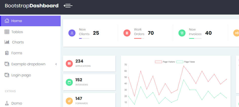 Bootstrap 4 Material Admin - Free Bootstrap Admin Template