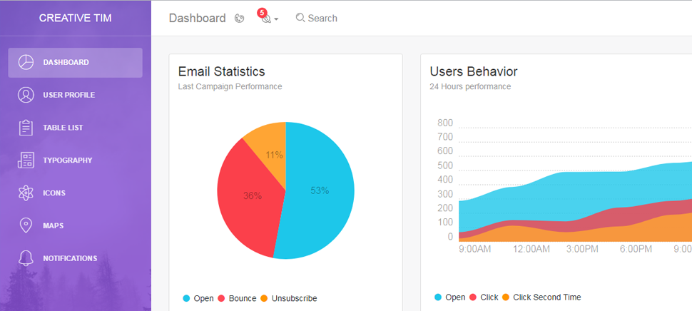 Light Bootstrap Dashboard - Free Bootstrap Admin Template