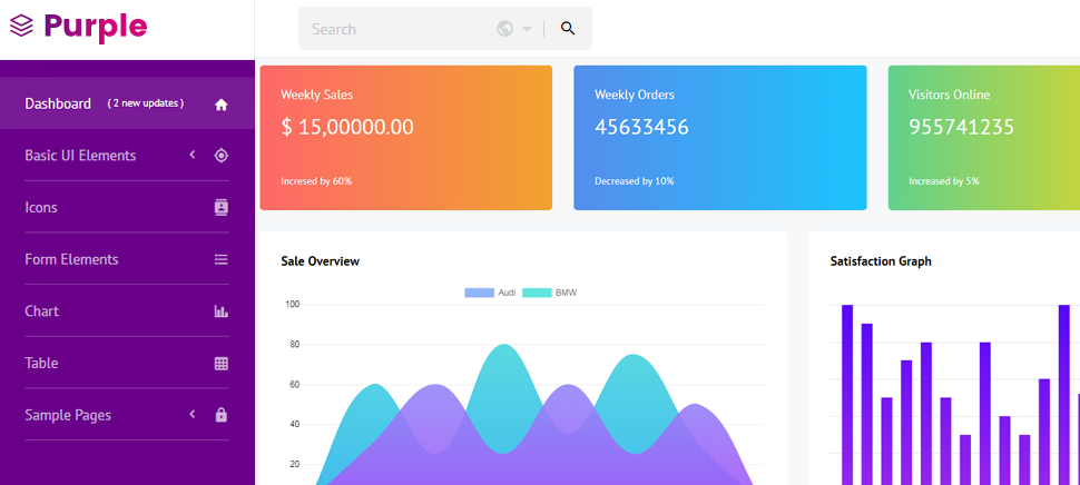 Purple Admin- Free Bootstrap Admin Template